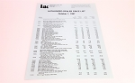 HK Original Vintage Dealer Price Sheet - 1987